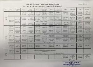 exam date 4