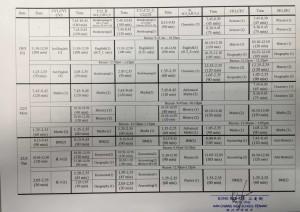exam date 5