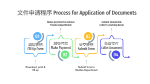 2020_Process_Apply_Document