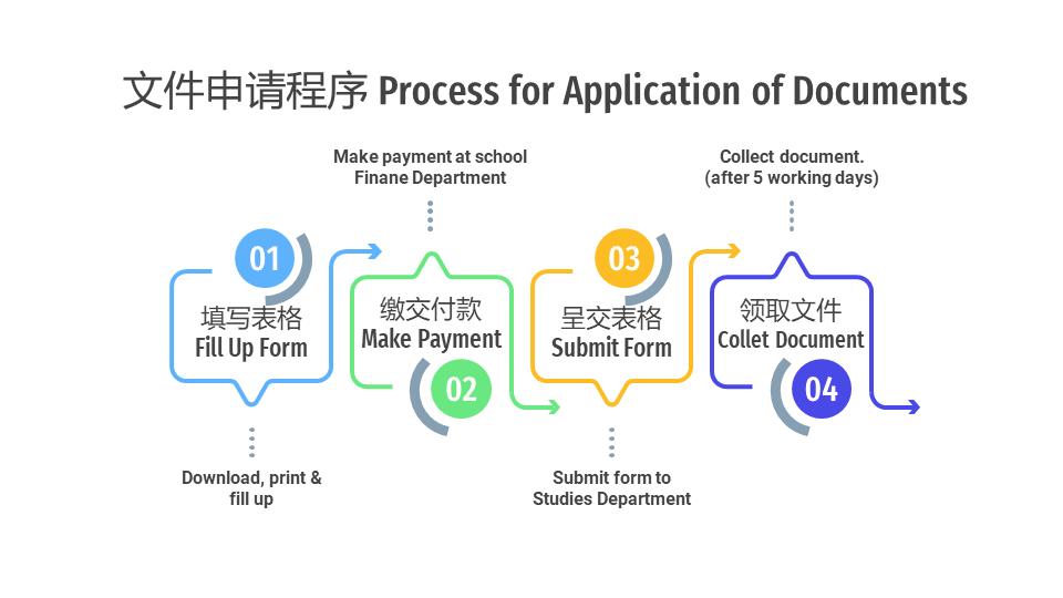 2020_Process_Apply_Document