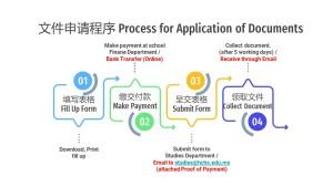2020_Process_Apply_Document_NEW