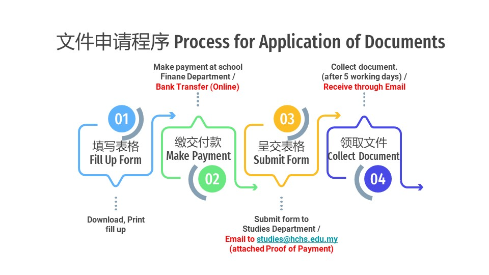 2020_Process_Apply_Document_NEW