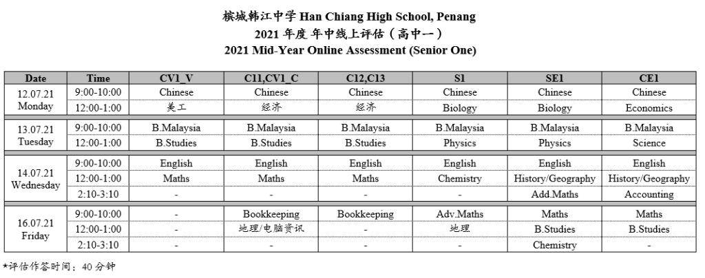 Online Assessment_TT_S1